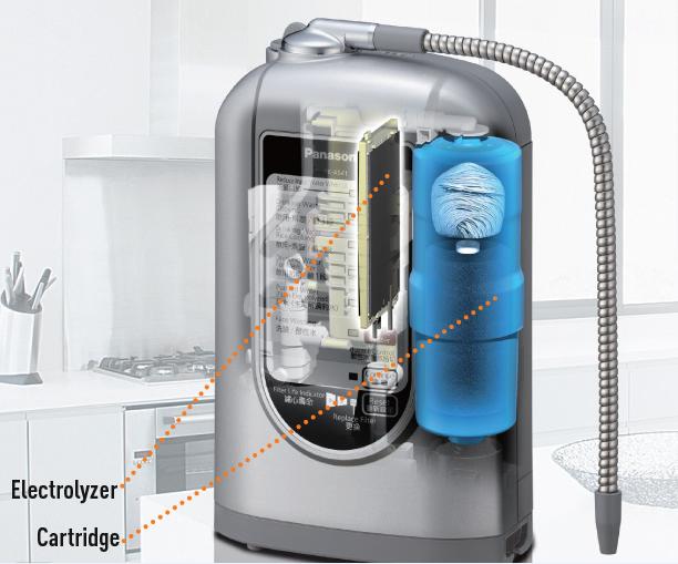máy lọc nước tạo kiềm panasonic